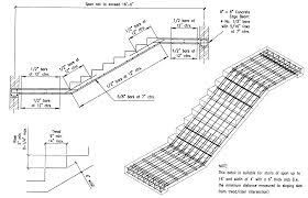 Max Stair Riser by Building Guidelines Drawings