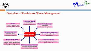 bmw hospital bmw biomedical waste management hospital waste management