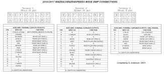 mazda jeep 2004 anybody have a 2010 at 2004 mazda 3 wiring diagram gooddy org