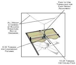 Low Voltage Indoor Lighting Living Room Landscape Lighting Junction Box For Comfortable