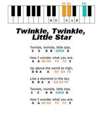 tutorial piano simple happy birthday easy piano music easy piano piano music and pianos