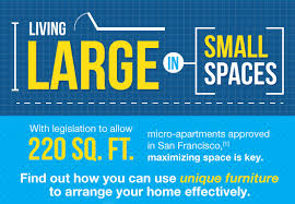 INFOGRAPHIC How To Make The Most Of A Tiny Micro Apartment - Sustainable apartment design