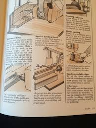 How To Use A Drafting Table by Tools And How To Use Them Cool Tools