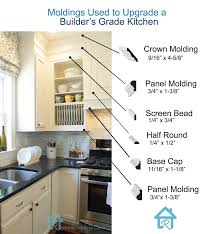 How To Update Kitchen Cabinets by Remodelando La Casa Adding Moldings To Your Kitchen Cabinets