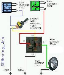 rear fog light wiring question jeepforum
