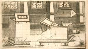 drawing of a camera obscura by johann zahn the devise shown