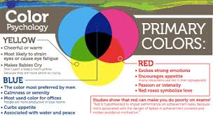 colors affecting mood interesting ideas 12 how affect your gnscl