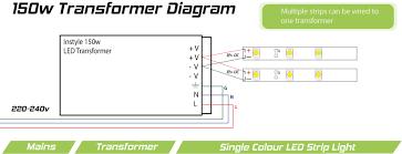 12v 24v 150 watt mean well transformer for led tape
