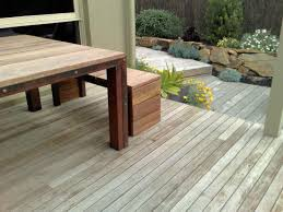 Labour Cost To Lay Laminate Flooring How Much Does It Cost To Landscape A Garden Hipages Com Au