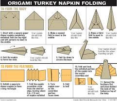 how to make table napkins how to make a turkey from table napkins graphic thanksgiving