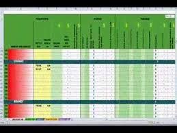 Bar Liquor Inventory Spreadsheet Bar Inventory