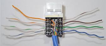 Home Network Wiring Design Network Wiring Diagram Rj45 Cristinalattaro Wiiring Diagram