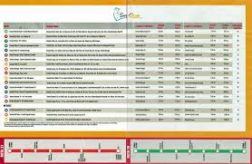 bus schedule on thanksgiving san juan puerto rico bus routes bus schedule map