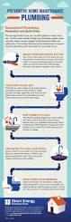 home maintenance for plumbing infographic zen of zada