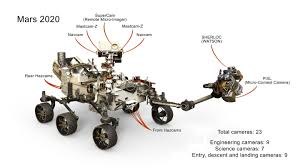 New Hampshire how long does it take to travel to mars images Mars rover will have 23 39 eyes 39 jpg