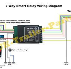 towbar wiring diagram uk inside tow bar gooddy org