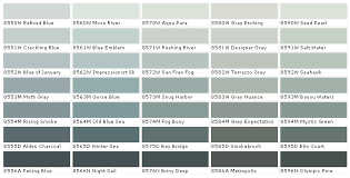 teal grey paint best 25 teal and grey ideas on pinterest