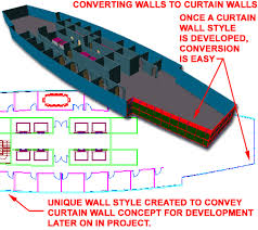 Curtain Walls Represent Adt Development Guide Part 5 Curtain Walls