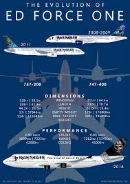 iron maiden unveil new jumbo jet u0027ed force one u0027 and preliminary