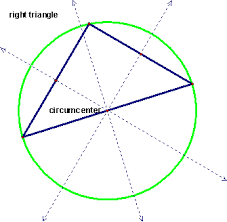 triangle centers centroid circumcenter orthocenter incenter