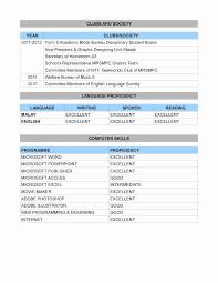 cara membuat resume kerja yang betul contoh format resume unique 50 beautiful what is the format for a