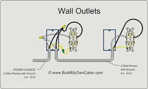 receptacle wiring diagram wiring diagram byblank