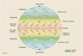 earth wind map maps trade wind flow diercke international atlas