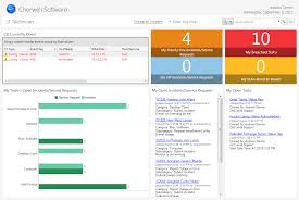 outage report template it management dashboards