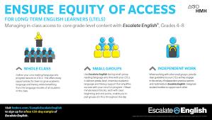 escalate english language development program for grades 4 8