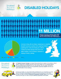 disabled holidays january 2016 infographic