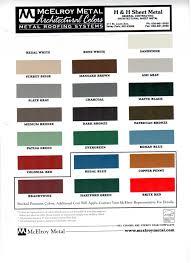 colored aluminum sheet metal painted aluminum sheet aluminum sheet