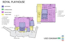 spaces by ezra building example 6 royal playhouse