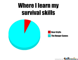 Survival Memes - 11 funny survival memes page 6 of 6 swiss family survival skills