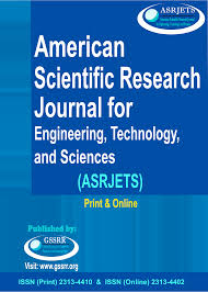 cover page of science project international journals of research papers ijrp