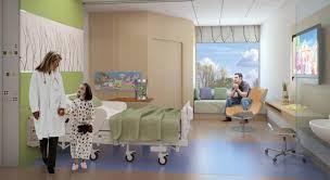 que signifie chambre la chambre de patient idéale centre universitaire de santé mcgill