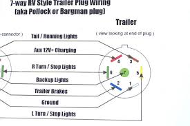 trailer lights wiring diagram 5 snowbear utility trailer wiring