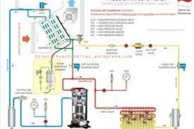 split type air conditioner wiring diagram 4k wallpapers
