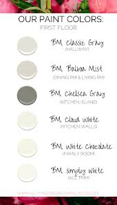 How To Get A Paint Chip For Color Matching How To Pick Paint Colors For Your Home