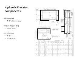 otis elevator wiring schematic gandul 45 77 79 119