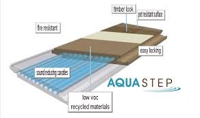 Laminate Floor Swelling Easy To Install Aquastep Waterproof Laminate Flooring No Rotting