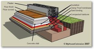 how to build a floor for a house build a houseextension planning the floor slab