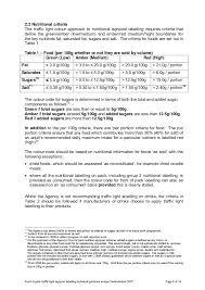 Substitute Teacher Resume Job Description Front Of Pack Traffic Light Signpost Labelling Food Standards Agen U2026