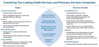 cigna pharmacy help desk phone number is the proposed cigna express scripts deal the end of the pbm era