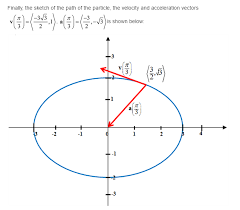 stewart calculus 7e solutions chapter 13 vector functions exercise