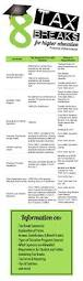 Debt Stacking Excel Spreadsheet 383 Best Personal Finance Images On Pinterest Financial Peace