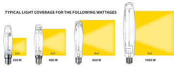 400 Watt Hps Grow Light Enlighten Me The Barn At Lemont