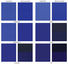 pigment volume concentration and its role in color just paint