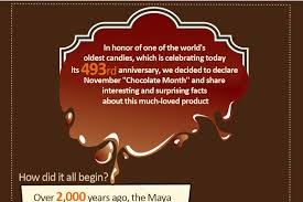 Top 10 Chocolate Bars In The World 35 Catchy Chocolate And Chocolate Bar Slogans Brandongaille Com