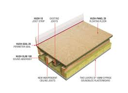 our acoustic timber flooring systems provide 1 hour