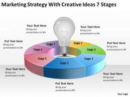 strategy with creative ideas 7 stages ppt one page business plan